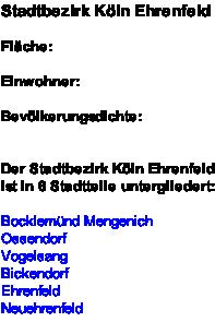Immobilienmakler Köln Ehrenfeld - Immobilienvermarktung